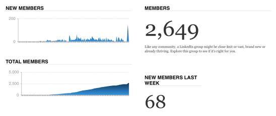 La Casa Passiva in Italia LinkedIn