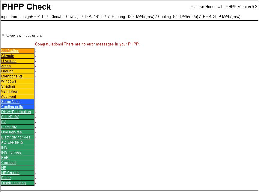PHPP 9 Check sheet