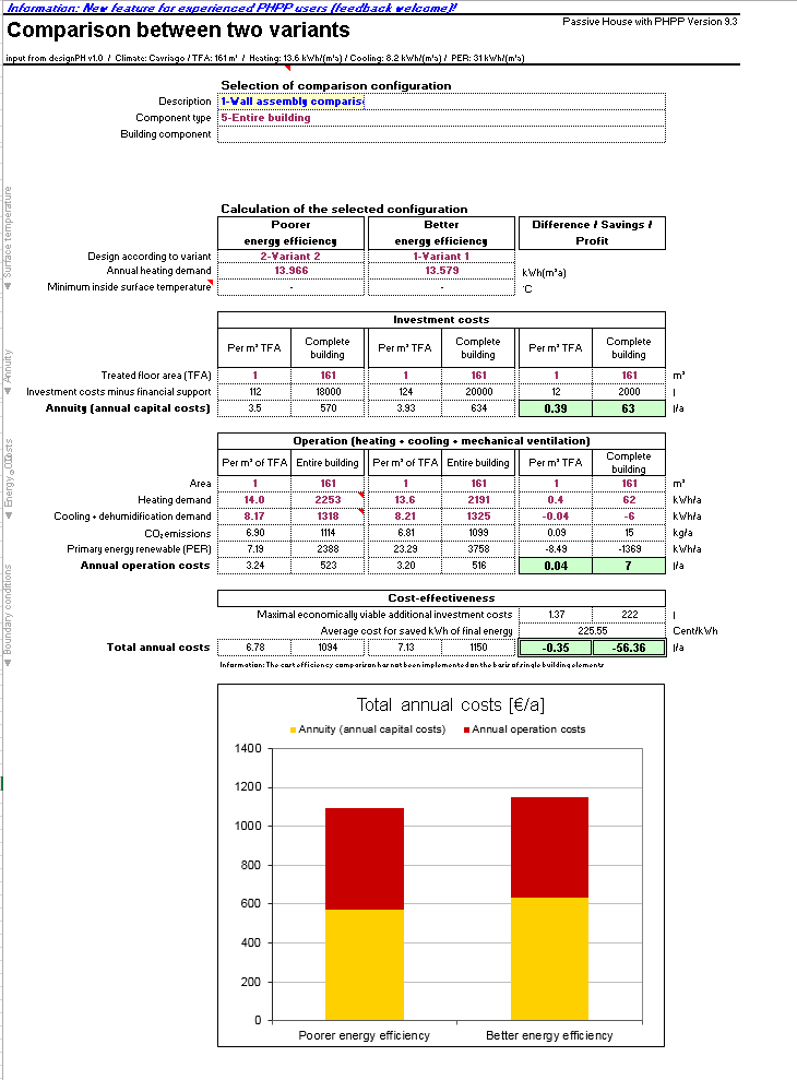 PHPP 9 Comparison sheet