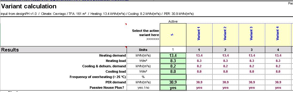 PHPP 9 Variants sheet